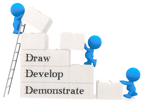 Draw – Develop – Demonstrate